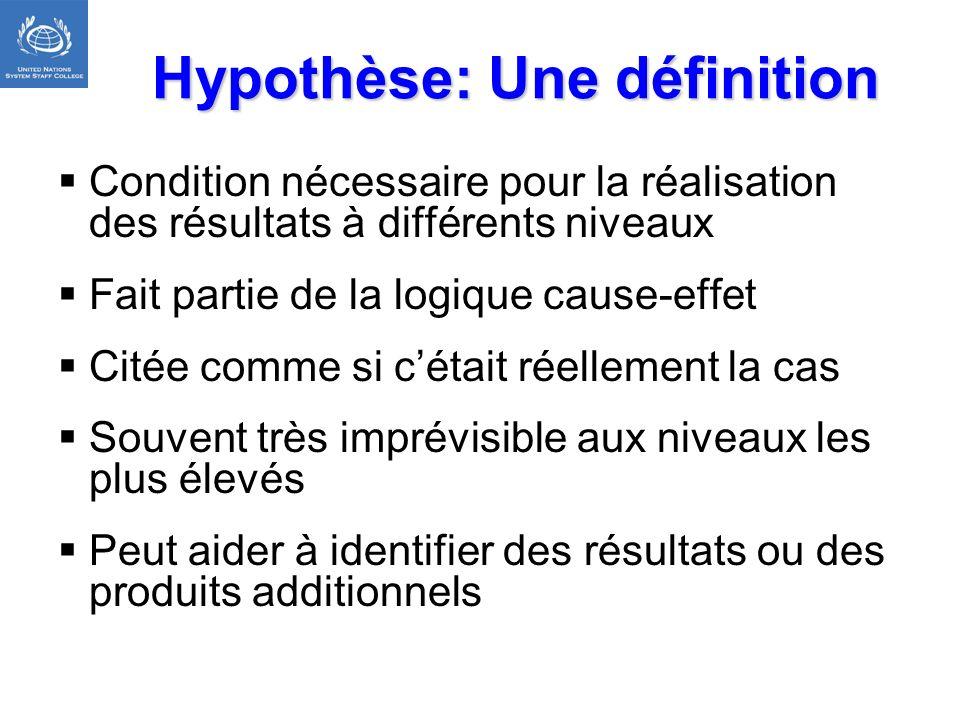 Hypothèse: Une définition Condition nécessaire pour la réalisation des résultats à différents niveaux Fait partie de la logique cause-effet Citée comm