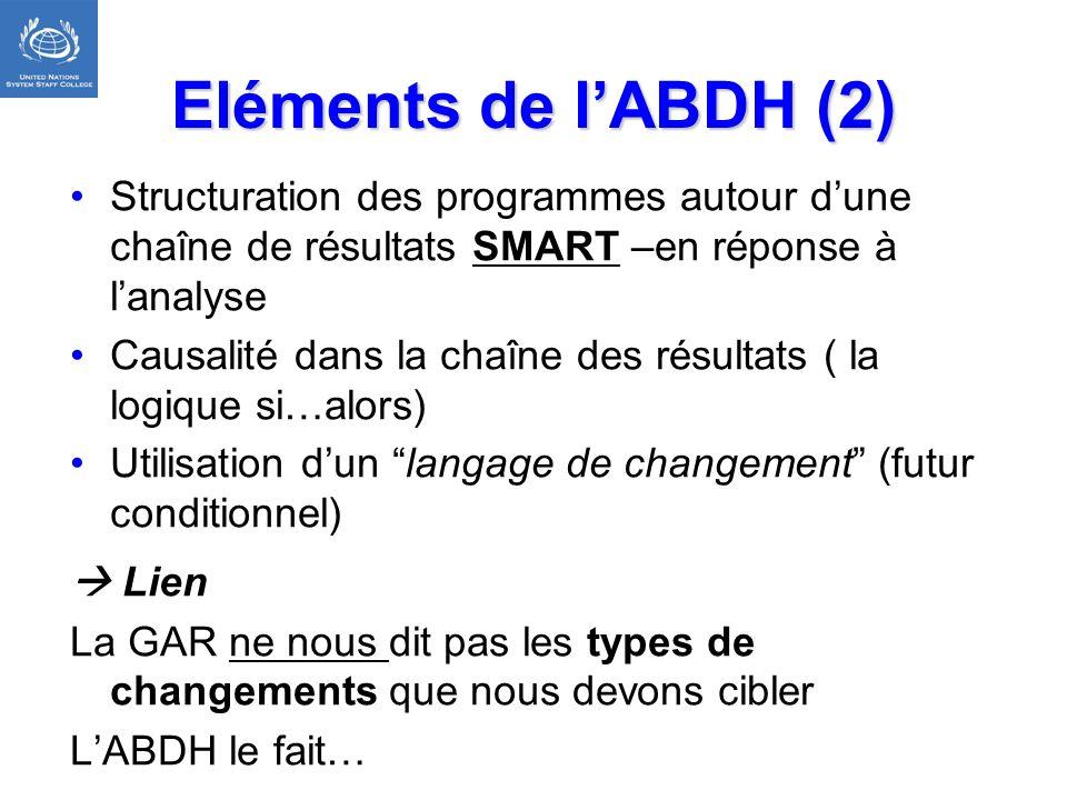 Eléments de lABDH (2) Structuration des programmes autour dune chaîne de résultats SMART –en réponse à lanalyse Causalité dans la chaîne des résultats