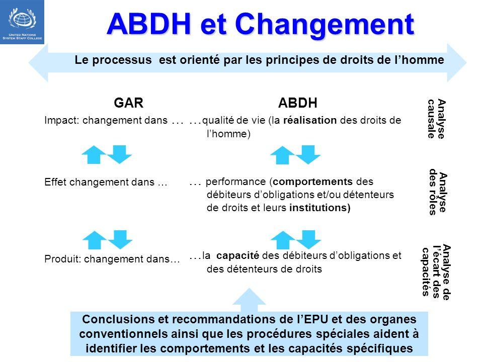 GAR Impact: changement dans … Effet changement dans … Produit: changement dans… ABDH … qualité de vie (la réalisation des droits de lhomme) … performa