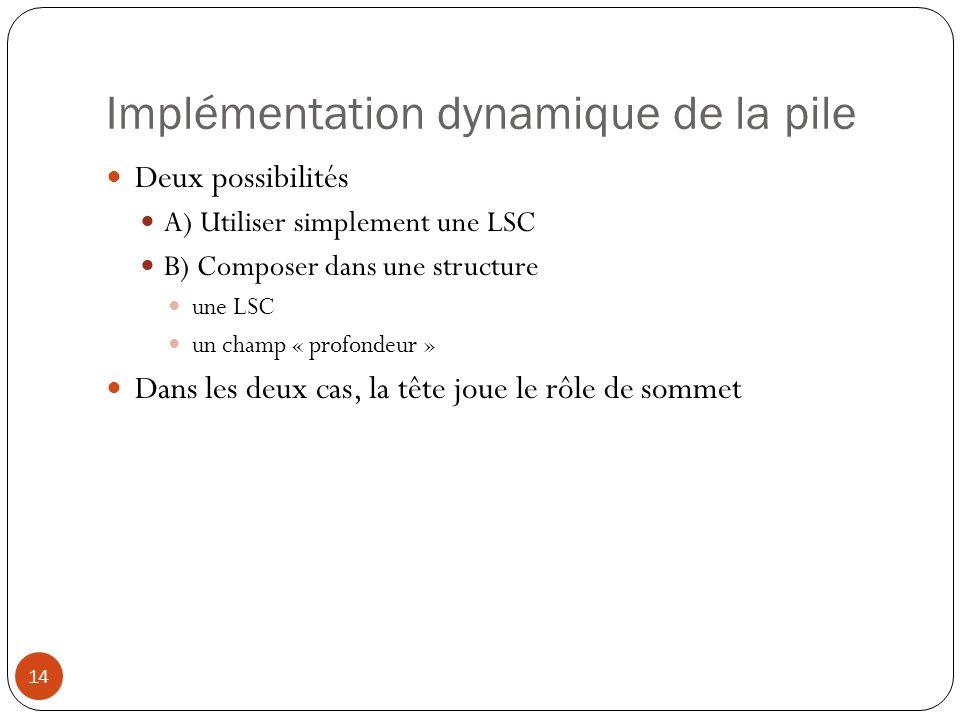 Implémentation dynamique de la pile 14 Deux possibilités A) Utiliser simplement une LSC B) Composer dans une structure une LSC un champ « profondeur »