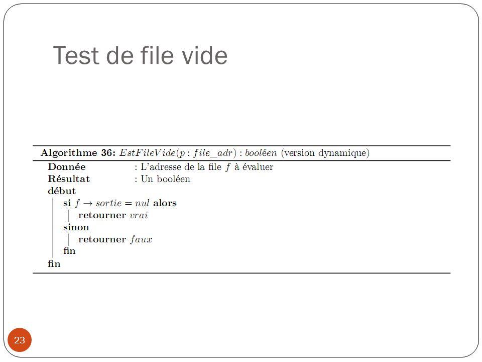 Test de file vide 23