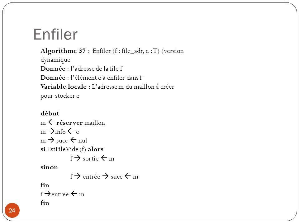 Enfiler 24 Algorithme 37 : Enfiler (f : file_adr, e : T) (version dynamique Donnée : ladresse de la file f Donnée : lélément e à enfiler dans f Variab