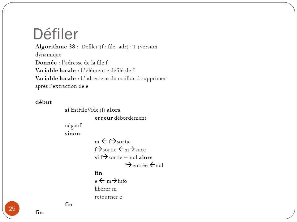 Défiler 25 Algorithme 38 : Defiler (f : file_adr) : T (version dynamique Donnée : ladresse de la file f Variable locale : Lélément e défilé de f Varia