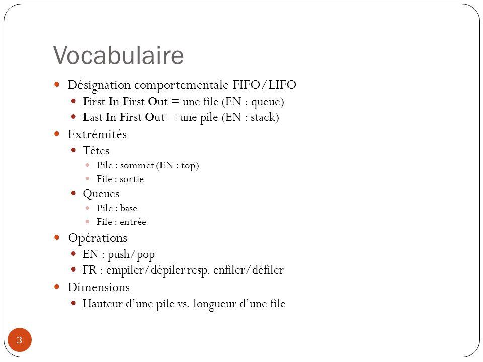Vocabulaire 3 Désignation comportementale FIFO/LIFO First In First Out = une file (EN : queue) Last In First Out = une pile (EN : stack) Extrémités Tê