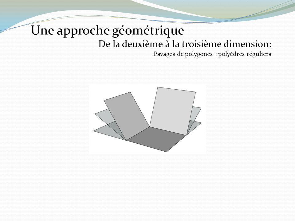 Une approche géométrique De la deuxième à la troisième dimension: Pavages de polygones : polyèdres réguliers