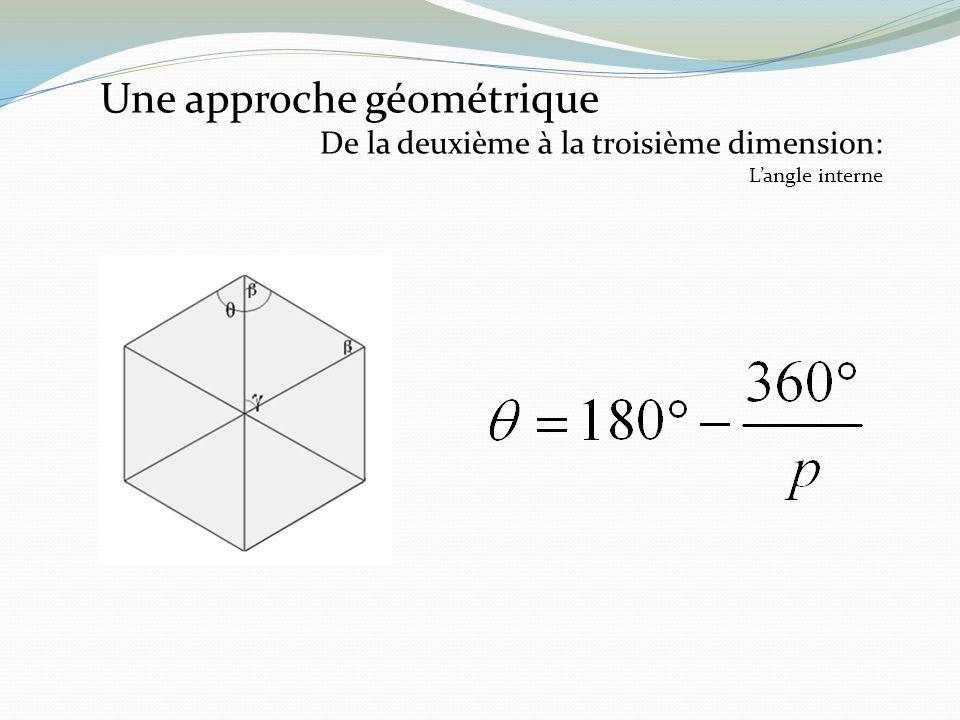 Une approche géométrique De la deuxième à la troisième dimension: Langle interne