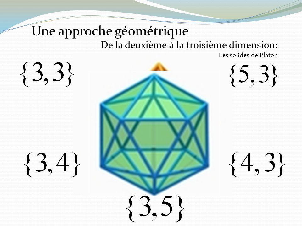 Une approche géométrique De la deuxième à la troisième dimension: Les solides de Platon