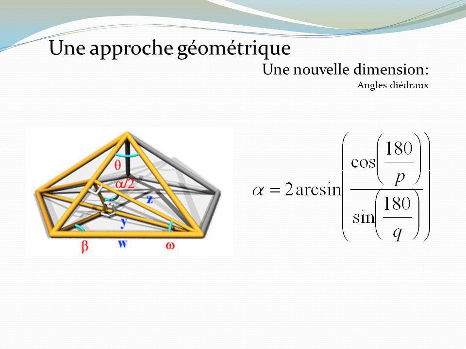 Une approche géométrique Une nouvelle dimension: Angles diédraux