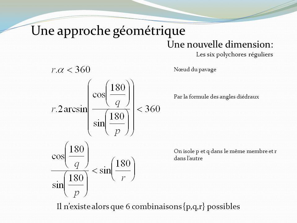 Une approche géométrique Une nouvelle dimension: Les six polychores réguliers Par la formule des angles diédraux Nœud du pavage On isole p et q dans l