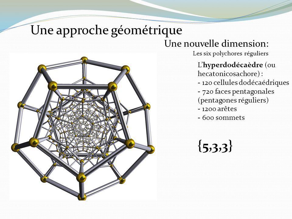 Lhyperdodécaèdre (ou hecatonicosachore) : - 120 cellules dodécaédriques - 720 faces pentagonales (pentagones réguliers) - 1200 arêtes - 600 sommets {5