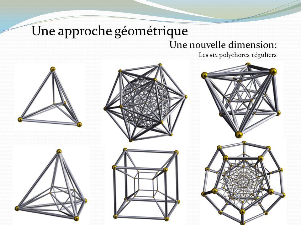 Une approche géométrique Une nouvelle dimension: Les six polychores réguliers