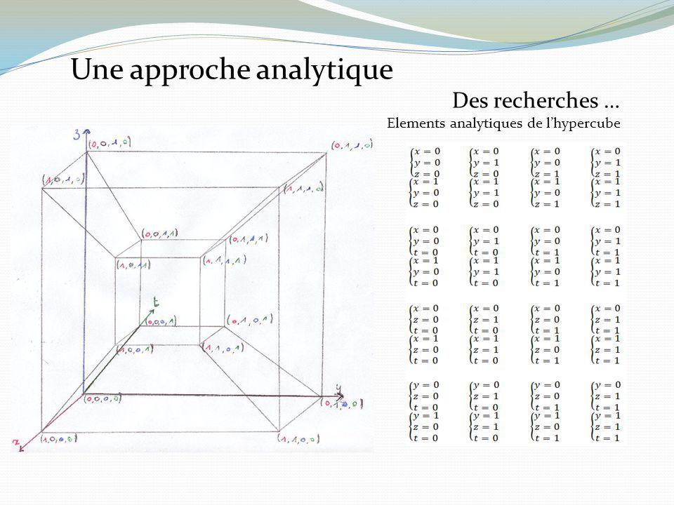 Une approche analytique Des recherches … Elements analytiques de lhypercube