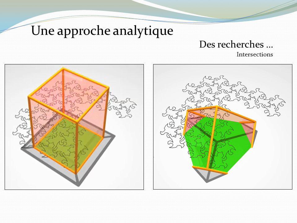 Une approche analytique Des recherches … Intersections