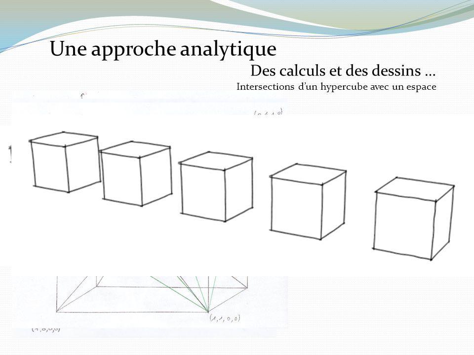 Une approche analytique Des calculs et des dessins … Intersections dun hypercube avec un espace