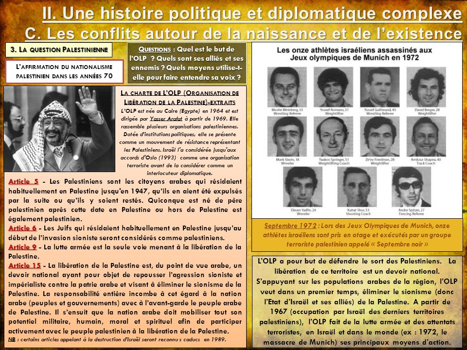 L A CHARTE DE LOLP (O RGANISATION DE L IBÉRATION DE LA P ALESTINE )- EXTRAITS LOLP est née au Caire (Egypte) en 1964 et est dirigée par Yasser Arafat