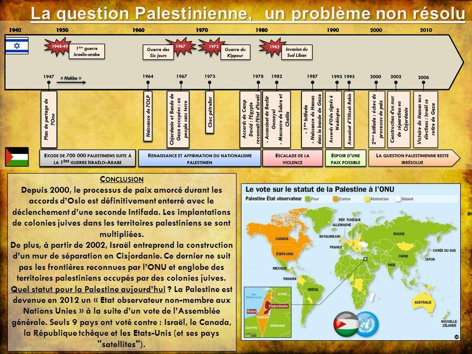 C ONCLUSION Depuis 2000, le processus de paix amorcé durant les accords dOslo est définitivement enterré avec le déclenchement dune seconde Intifada.