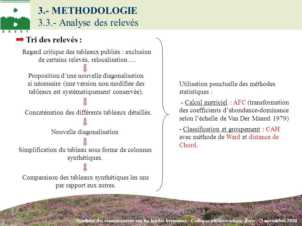 Synthèse des connaissances sur les landes bretonnes - Colloque phytosociologie Brest – 3 novembre 2010 Regard critique des tableaux publiés : exclusio