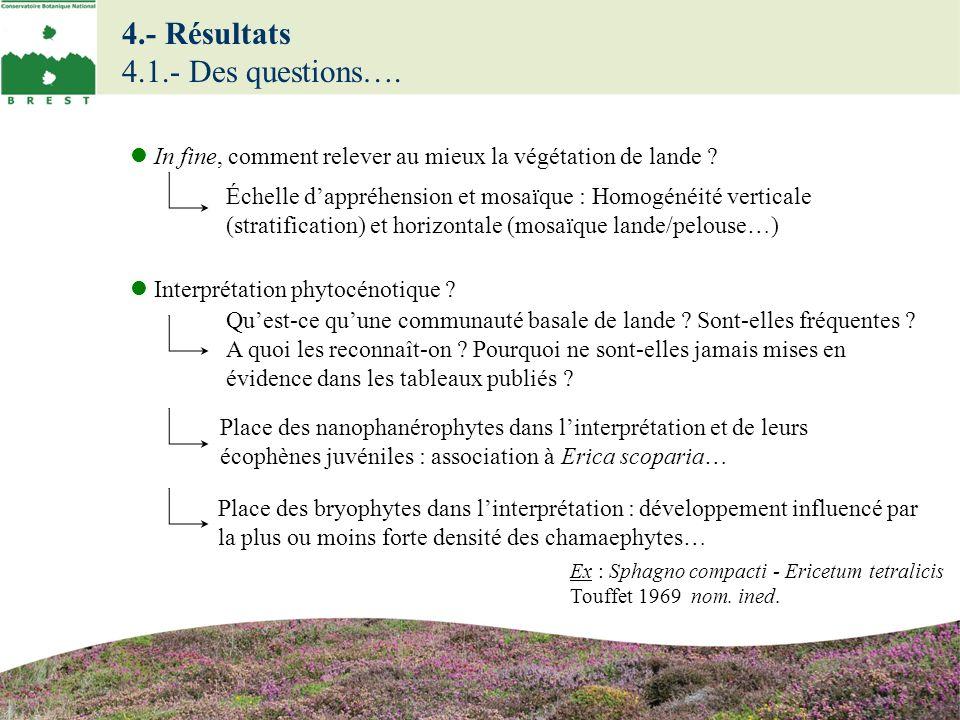 4.- Résultats 4.1.- Des questions…. Interprétation phytocénotique ? In fine, comment relever au mieux la végétation de lande ? Échelle dappréhension e