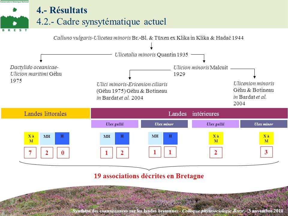 4.- Résultats 4.2.- Cadre synsytématique actuel Synthèse des connaissances sur les landes bretonnes - Colloque phytosociologie Brest – 3 novembre 2010