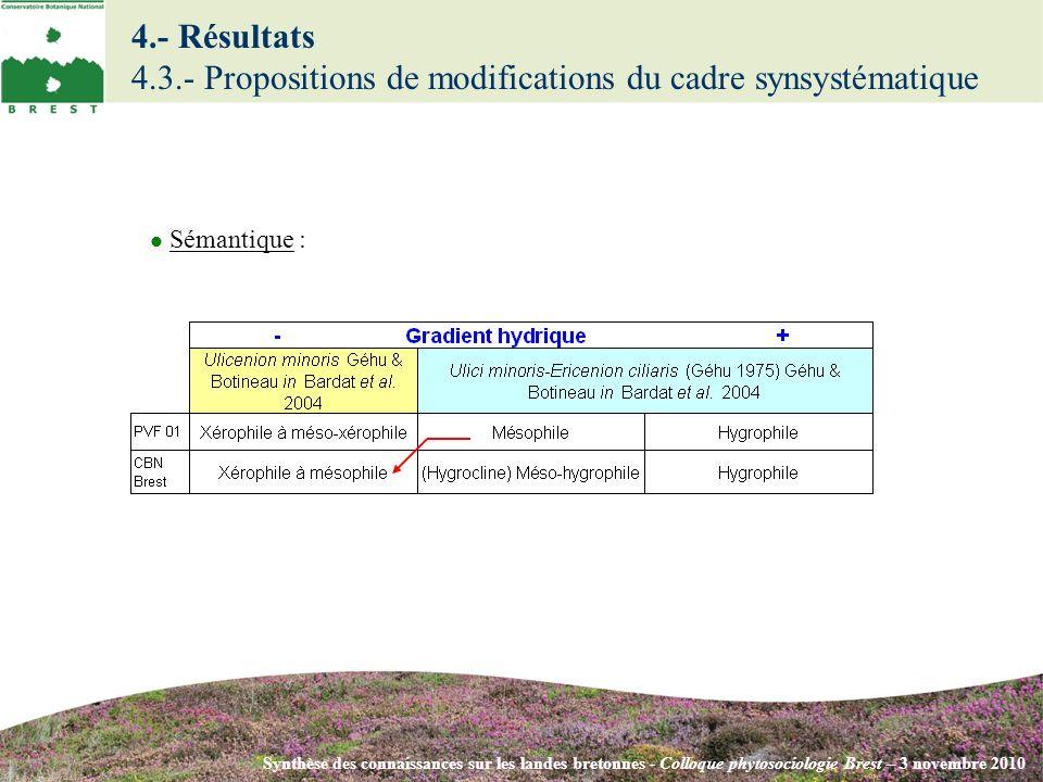 4.- Résultats 4.3.- Propositions de modifications du cadre synsystématique Synthèse des connaissances sur les landes bretonnes - Colloque phytosociologie Brest – 3 novembre 2010 Sémantique :