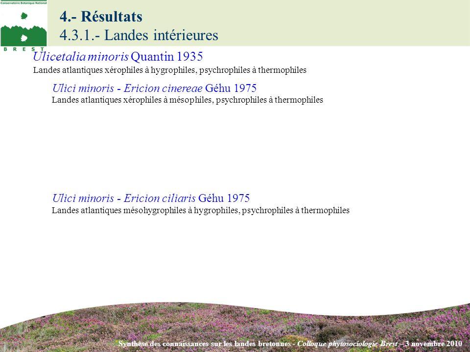 4.- Résultats 4.3.1.- Landes intérieures Synthèse des connaissances sur les landes bretonnes - Colloque phytosociologie Brest – 3 novembre 2010 Ulici minoris - Ericion cinereae Géhu 1975 Landes atlantiques xérophiles à mésophiles, psychrophiles à thermophiles Ulici minoris - Ericion ciliaris Géhu 1975 Landes atlantiques mésohygrophiles à hygrophiles, psychrophiles à thermophiles Ulicetalia minoris Quantin 1935 Landes atlantiques xérophiles à hygrophiles, psychrophiles à thermophiles
