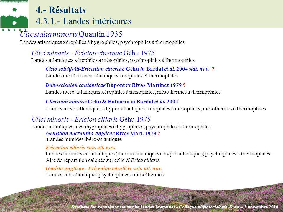 4.- Résultats 4.3.1.- Landes intérieures Synthèse des connaissances sur les landes bretonnes - Colloque phytosociologie Brest – 3 novembre 2010 Ericenion ciliaris sub.