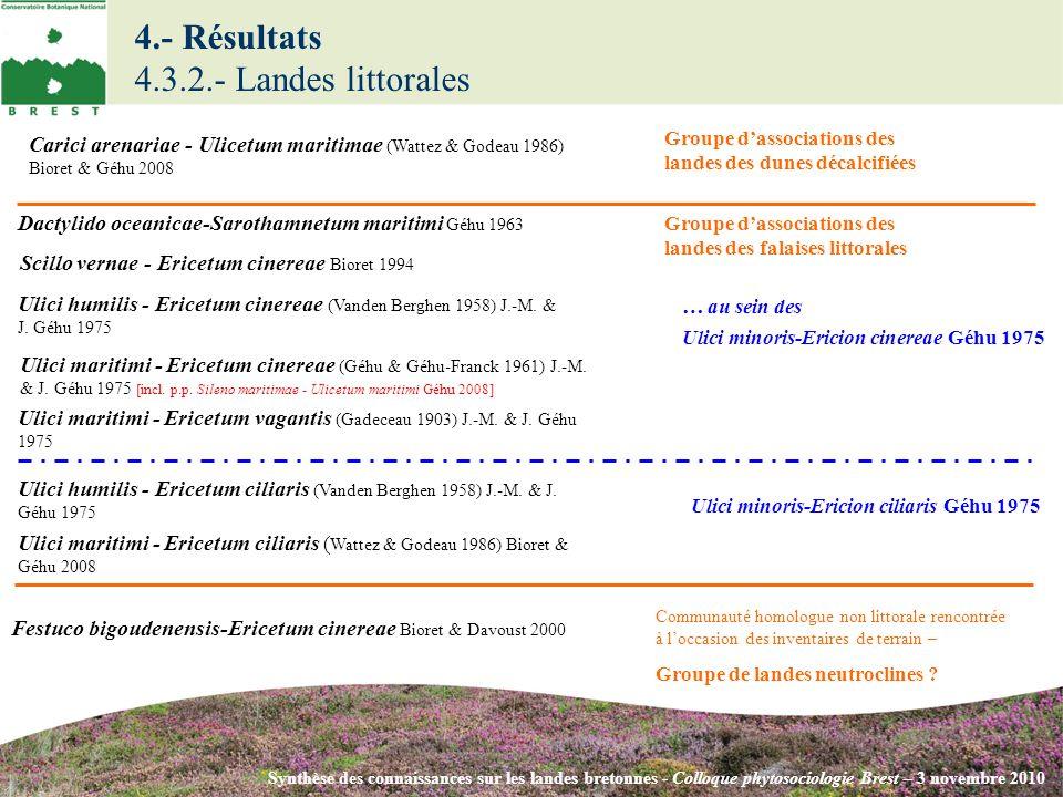 Synthèse des connaissances sur les landes bretonnes - Colloque phytosociologie Brest – 3 novembre 2010 Carici arenariae - Ulicetum maritimae (Wattez &
