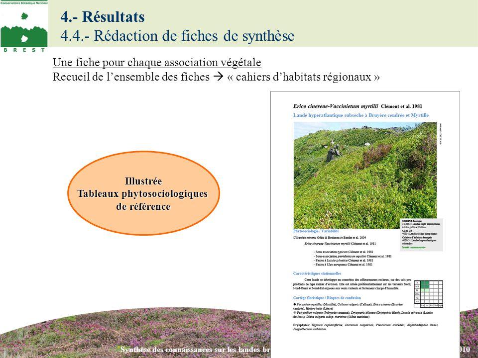 4.- Résultats 4.4.- Rédaction de fiches de synthèse Synthèse des connaissances sur les landes bretonnes - Colloque phytosociologie Brest – 3 novembre