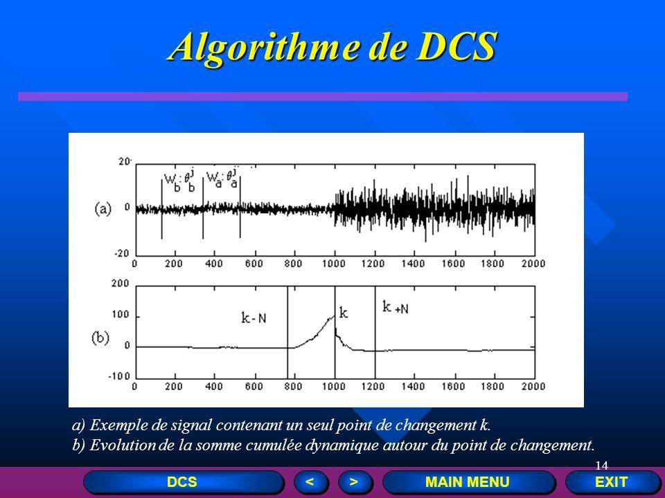 14 EXIT MAIN MENU > > < < DCS Algorithme de DCS a) Exemple de signal contenant un seul point de changement k. b) Evolution de la somme cumulée dynamiq