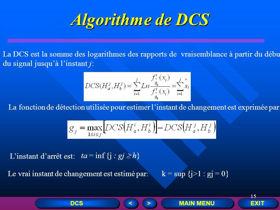 15 EXIT MAIN MENU > > < < DCS La DCS est la somme des logarithmes des rapports de vraisemblance à partir du début du signal jusquà linstant j: Algorit
