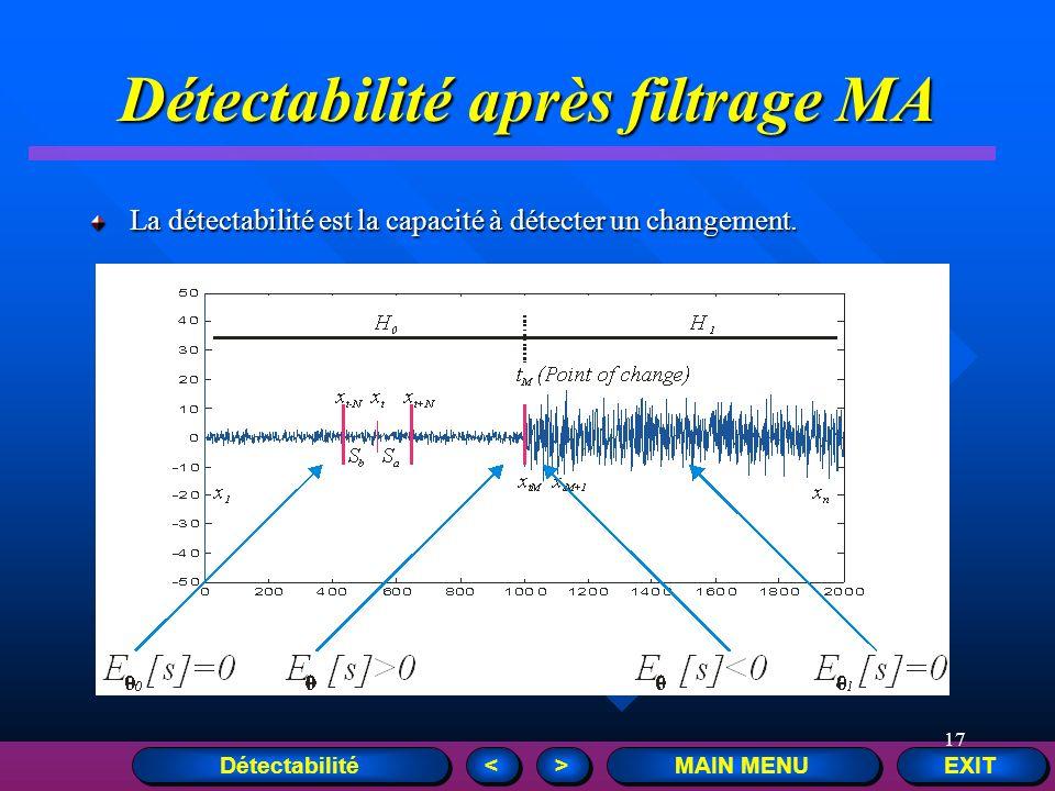 17 EXIT MAIN MENU > > < < Détectabilité La détectabilité est la capacité à détecter un changement. Détectabilité après filtrage MA