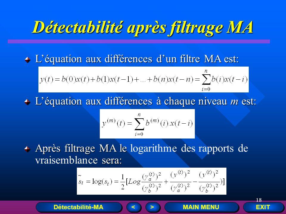 18 EXIT MAIN MENU > > < < Détectabilité après filtrage MA Détectabilité-MA Léquation aux différences dun filtre MA est: Léquation aux différences à ch