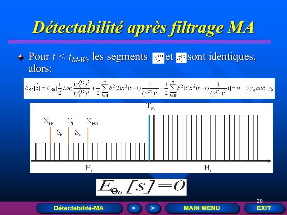 20 EXIT MAIN MENU > > < < Détectabilité après filtrage MA Pour t < t M-W, les segments et sont identiques, alors: Détectabilité-MA