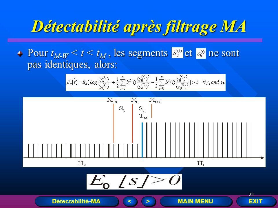 21 EXIT MAIN MENU > > < < Détectabilité après filtrage MA Pour t M-W < t < t M, les segments et ne sont pas identiques, alors: Détectabilité-MA