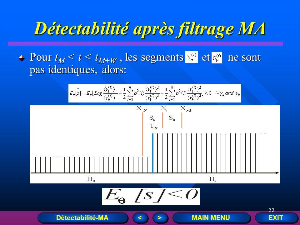 22 EXIT MAIN MENU > > < < Détectabilité après filtrage MA Pour t M < t < t M+W, les segments et ne sont pas identiques, alors: Détectabilité-MA