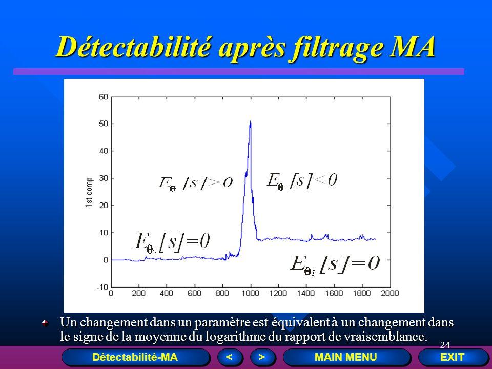 24 EXIT MAIN MENU > > < < Détectabilité après filtrage MA Détectabilité-MA Un changement dans un paramètre est équivalent à un changement dans le sign