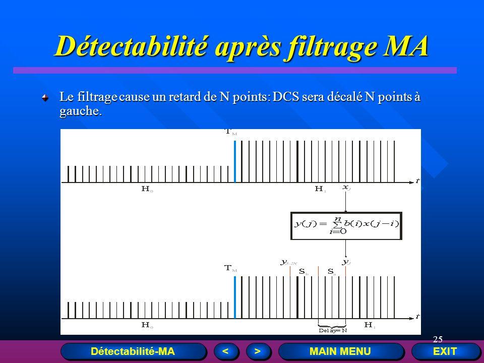 25 EXIT MAIN MENU > > < < Détectabilité après filtrage MA Le filtrage cause un retard de N points: DCS sera décalé N points à gauche. Détectabilité-MA