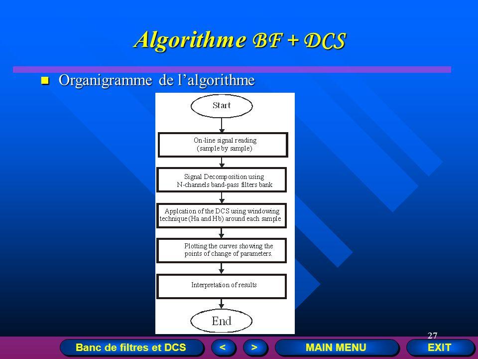 27 EXIT MAIN MENU > > < < Organigramme de lalgorithme Organigramme de lalgorithme Banc de filtres et DCS Algorithme BF + DCS