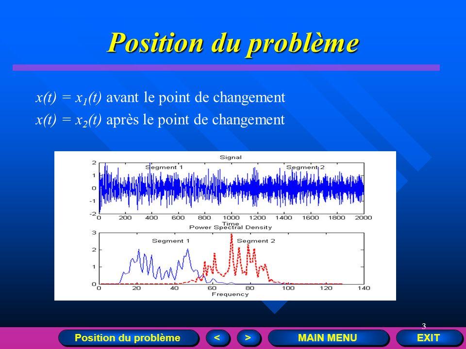 3 Position du problème EXIT MAIN MENU > > < < Position du problème x(t) = x 1 (t) avant le point de changement x(t) = x 2 (t) après le point de change