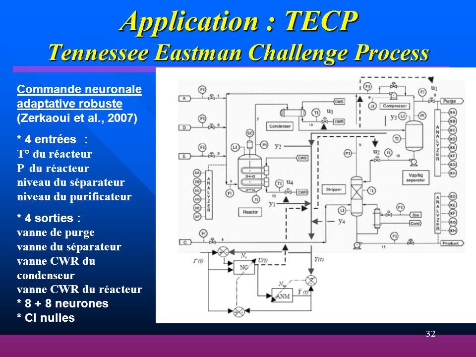 32 Application : TECP Tennessee Eastman Challenge Process Commande neuronale adaptative robuste (Zerkaoui et al., 2007) * 4 entrées : T° du réacteur P