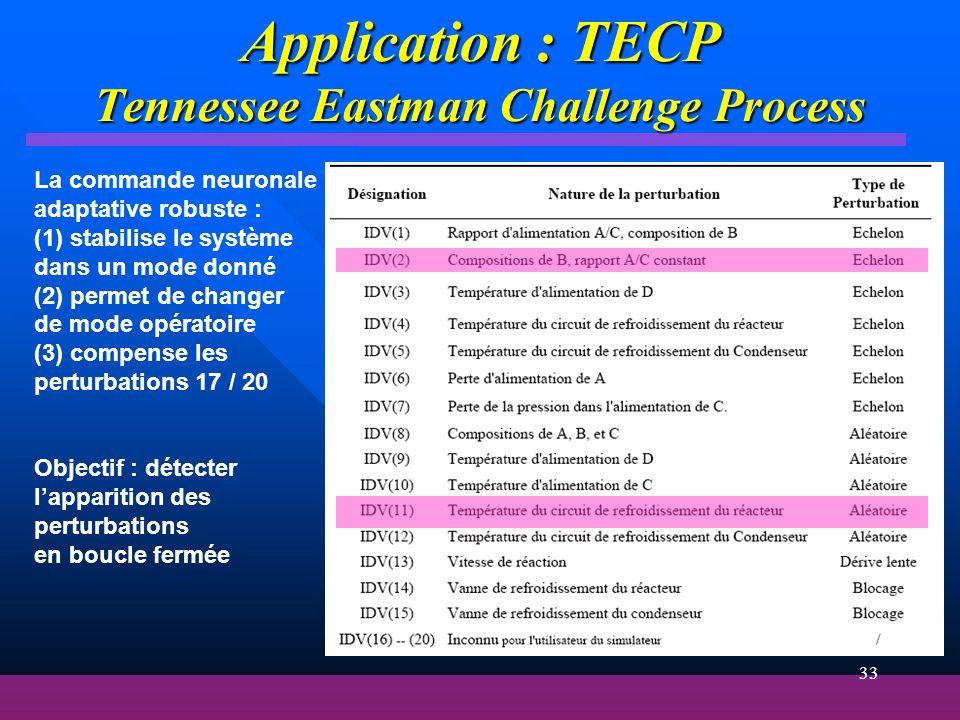 33 Application : TECP Tennessee Eastman Challenge Process La commande neuronale adaptative robuste : (1) stabilise le système dans un mode donné (2) p