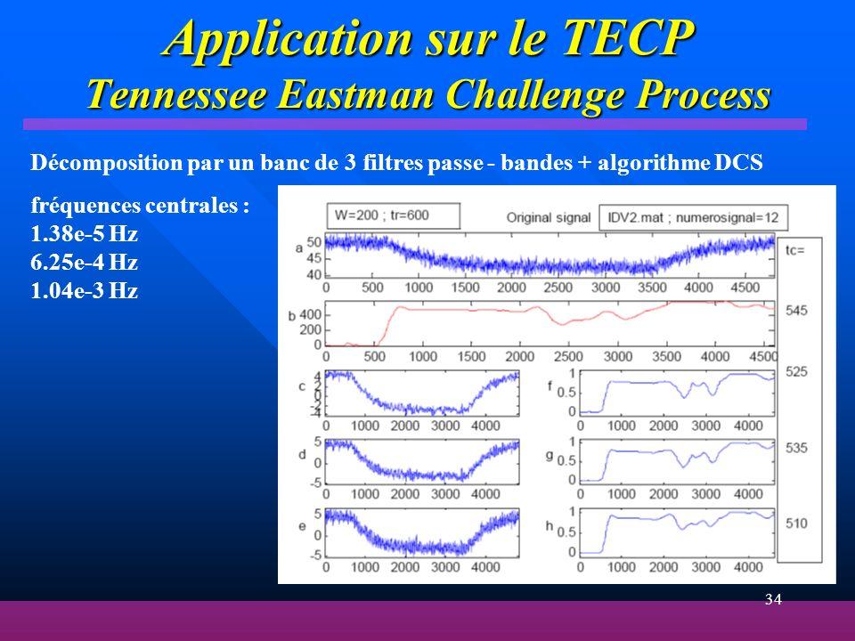34 Application sur le TECP Tennessee Eastman Challenge Process Décomposition par un banc de 3 filtres passe - bandes + algorithme DCS fréquences centr