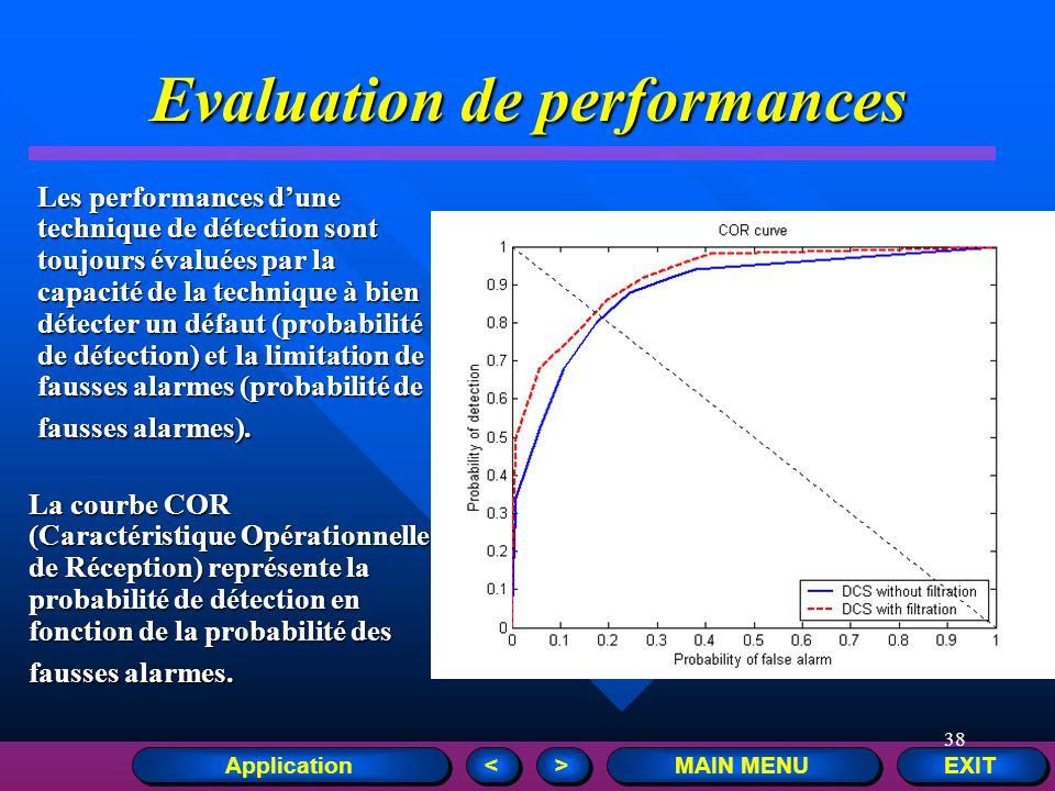 38 EXIT MAIN MENU > > < < Evaluation de performances La courbe COR (Caractéristique Opérationnelle de Réception) représente la probabilité de détectio