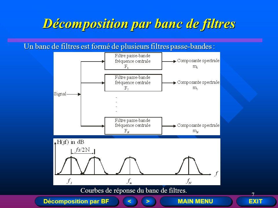 7 EXIT MAIN MENU > > < < Un banc de filtres est formé de plusieurs filtres passe-bandes : Courbes de réponse du banc de filtres. Décomposition par BF