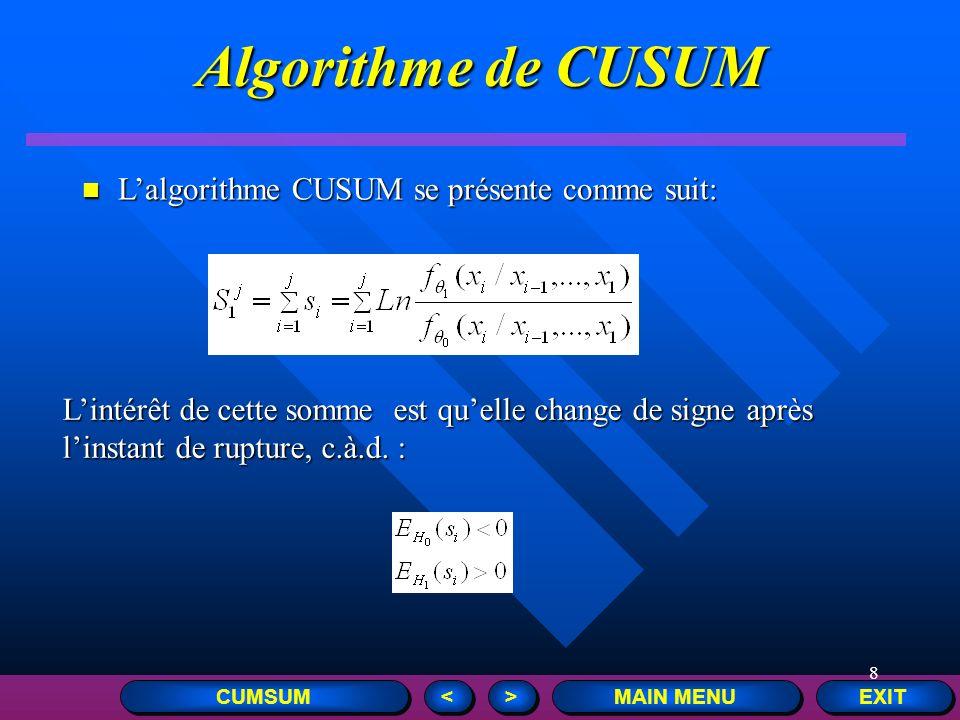 8 Algorithme de CUSUM EXIT MAIN MENU > > < < CUMSUM Lalgorithme CUSUM se présente comme suit: Lalgorithme CUSUM se présente comme suit: Lintérêt de ce