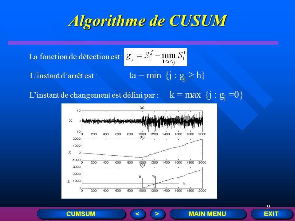 9 EXIT MAIN MENU > > < < Algorithme de CUSUM CUMSUM Linstant de changement est défini par : k = max {j : g j =0} La fonction de détection est: Linstan