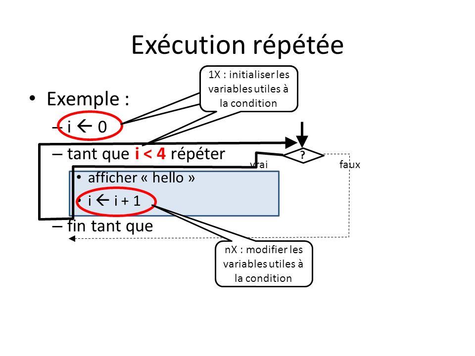 Exécution répétée Exemple : – i 0 – tant que i < 4 répéter afficher « hello » i i + 1 – fin tant que ? vraifaux initialiser les variables utiles à la