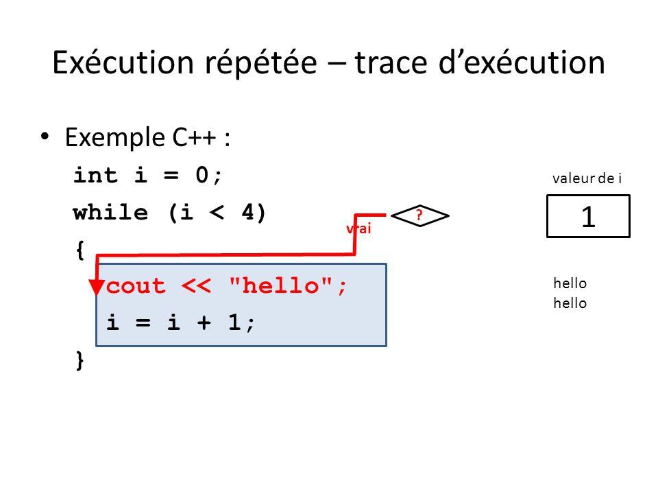 Exécution répétée – trace dexécution Exemple C++ : int i = 0; while (i < 4) { cout <<