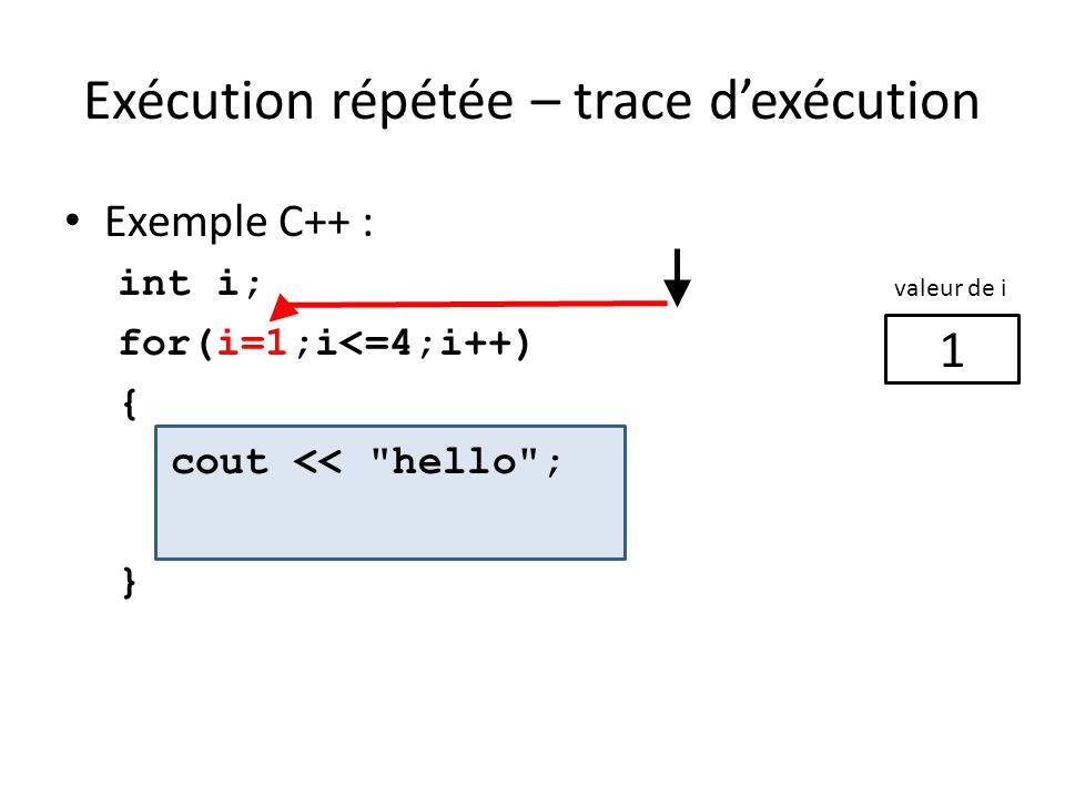 Exécution répétée – trace dexécution Exemple C++ : int i; for(i=1;i<=4;i++) { cout <<