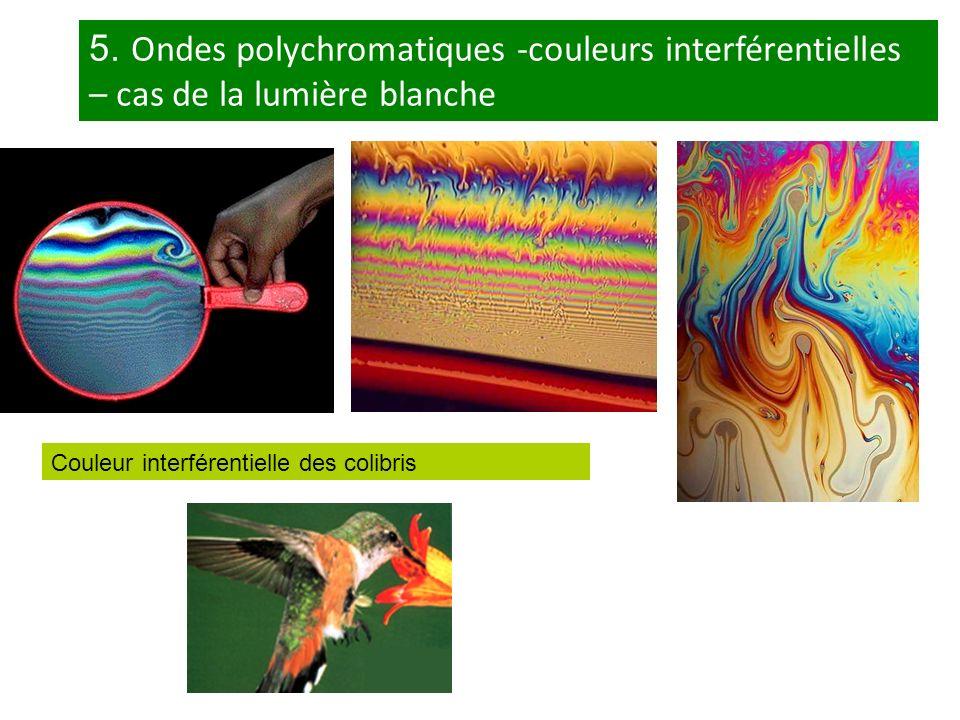 5. Ondes polychromatiques -couleurs interférentielles – cas de la lumière blanche Couleur interférentielle des colibris